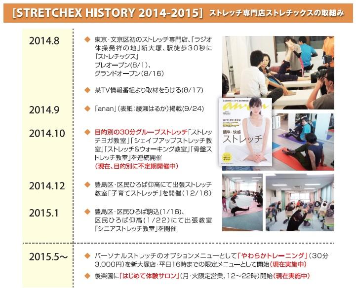 stretchex_history